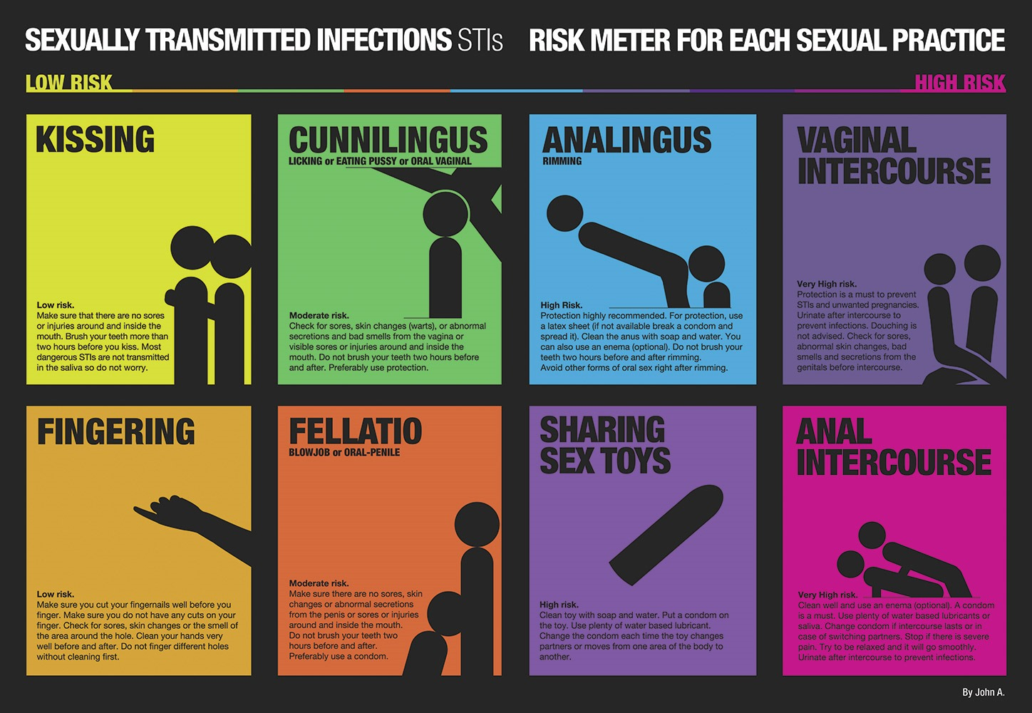 Non sexual transmitted infections
